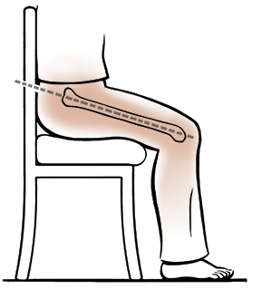 Line drawing of a person's leg, sitting on a chair, with the knee lower than the hip.
