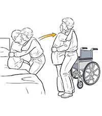 Healthcare provider standing patient up from bed and turning to transfer to wheelchair.