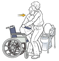 Healthcare provider using gait belt to help patient transfer from wheelchair to toilet.