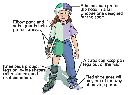 Girl wearing safety equipment including helmet, elbow pads, wrist guards, knee pads, pants strap, tied shoelaces.